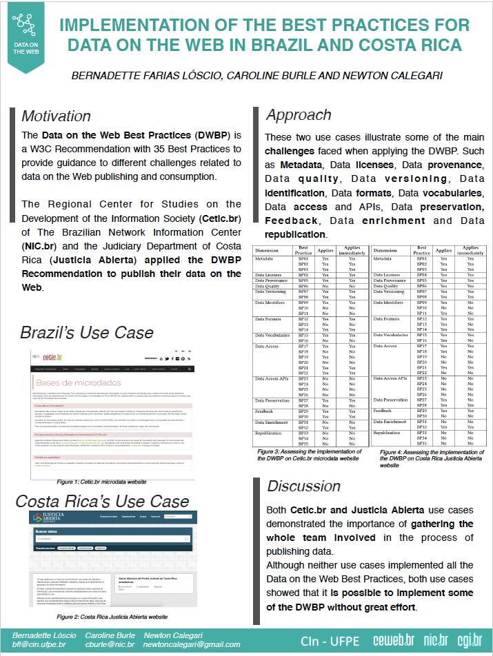 Poster Implementation of the Best Practices for Data on the Web in Brazil and Costa Rica