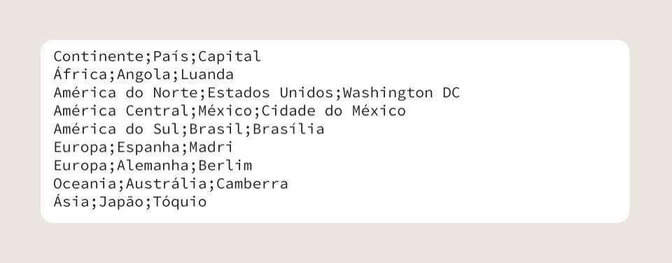 Macintosh HD:Users:cburle:Documents:W3C Br:Dados Abertos:SPUK:Guias Abertura de Dados e Web Semântica:Ilustrações:arte_final_figuras_guia_de_abertura_de_dados:PNG:lista_continentes_paises_pag58.png
