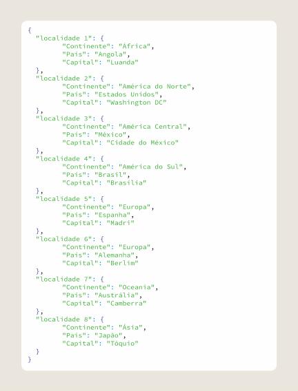 Macintosh HD:Users:cburle:Documents:W3C Br:Dados Abertos:SPUK:Guias Abertura de Dados e Web Semântica:Ilustrações:FINAL_arte_final_figuras_guia_de_abertura_de_dados 2:PDF:codigo_pag63.pdf